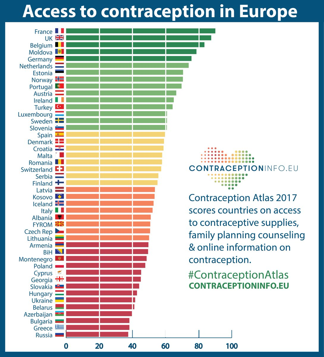 Italy contraception Europe