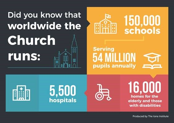 'The Good the Church does'
